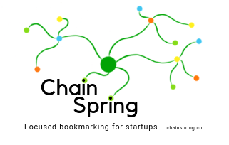 Business Card (front) for Chain Spring - Nantes, France